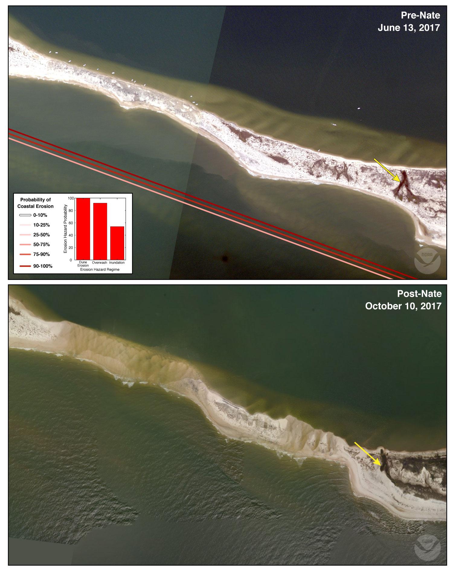 Hurricane Nate - National Assessment of National Assessment